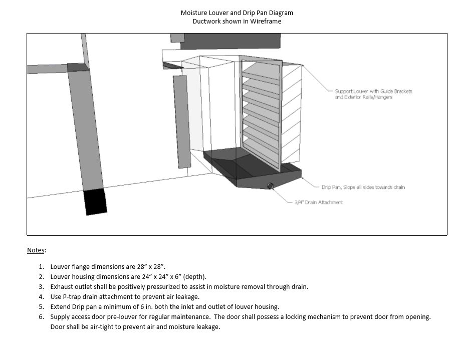 Best Engineering Practices Ideas For Addressing Real World Ventilation Challenges