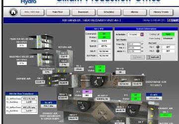 Case Study: Manitoba Hydroelectric